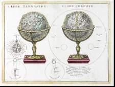 Le Rouge: Terrestrial & Celestial Globes Engraving