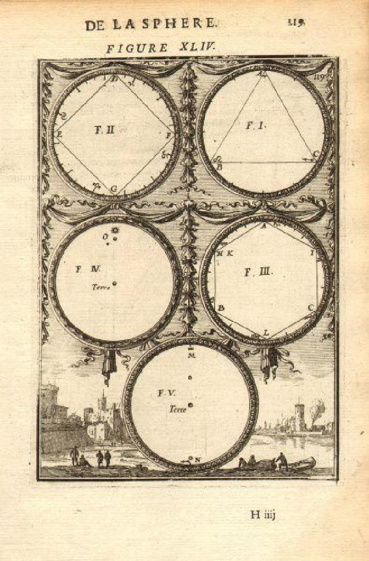 Mallet: Antique Astronomy Map of Planets, 1683