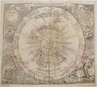 Homann: Antique Map of the Solar System, 1752