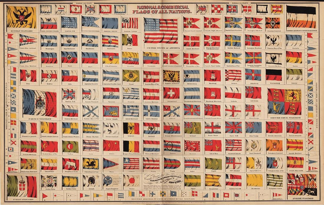 Colton: Antique Map of Flags of All Nations, 1868
