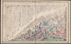 Colton: Antique Map of Mountains & Rivers, 1869