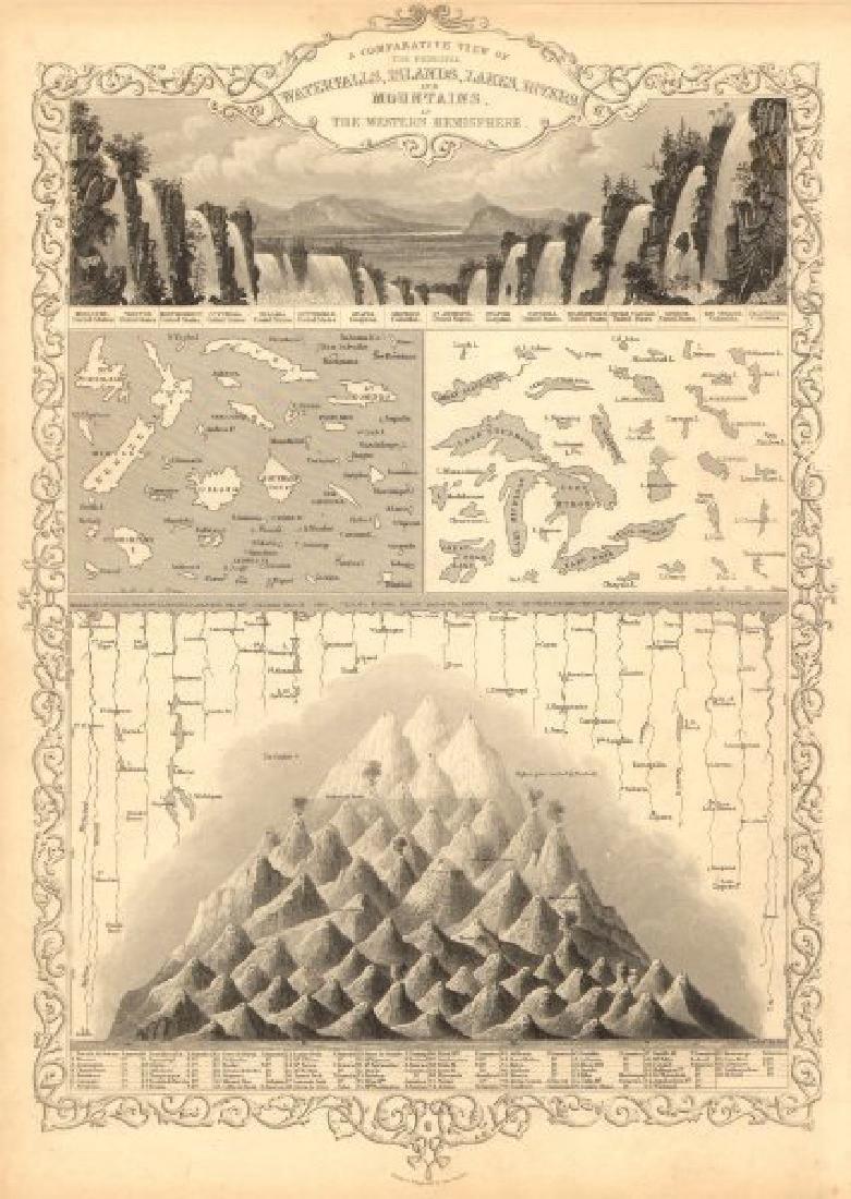 Map of Waterfalls Mountains etc. of Western Hemisphere
