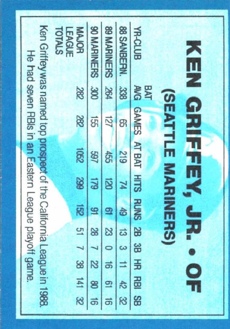 4 Gold Border Ken Griffey Jr Ken Griffey Sr Cards - 6