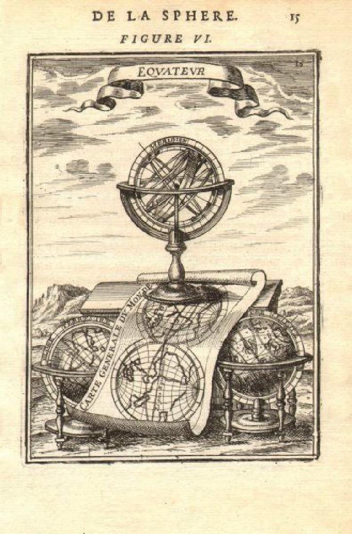 Mallet: Antique Print Celestial Armillary Sphere, 1683