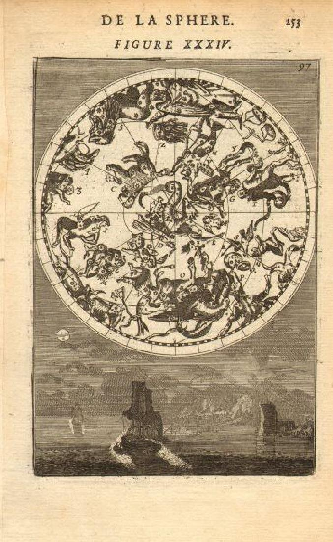 Mallet: Antique Celestial Map Northern Night Sky, 1683