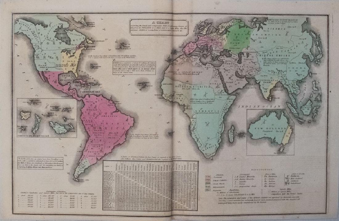 1835 Smith Antique Map of the World