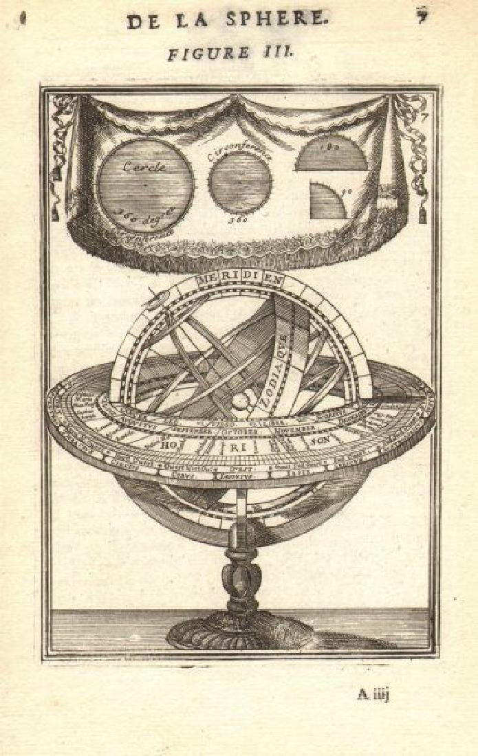 ARMILLARY SPHERE. De l'Horizon. Astrolabe. Circle