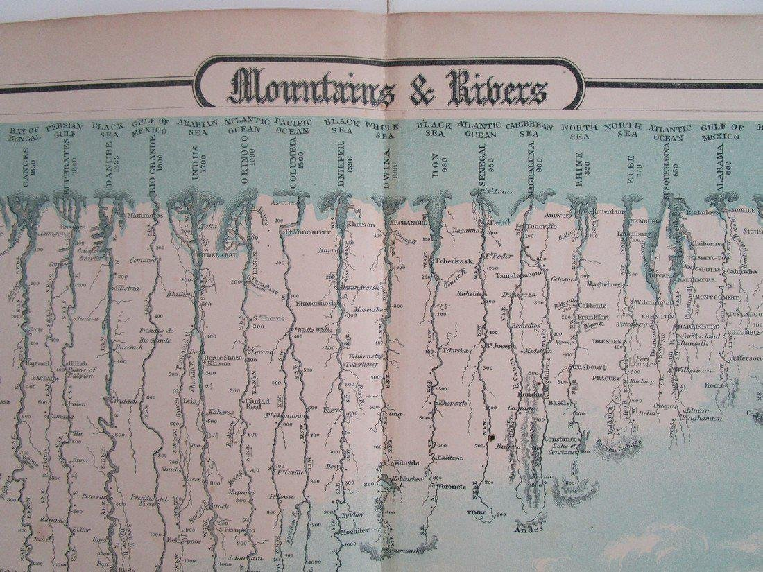 mountains and rivers from Johnson's family atlas - 3