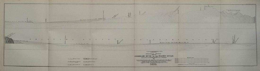 1853 Geological Plan for Pacific RR from Colorado River