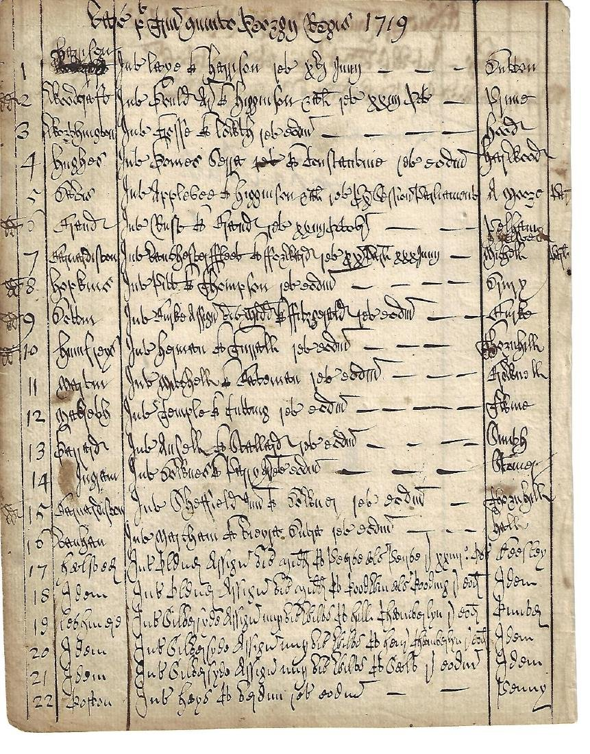 1719 Beautifully Penned Chancery Latin Register Signed