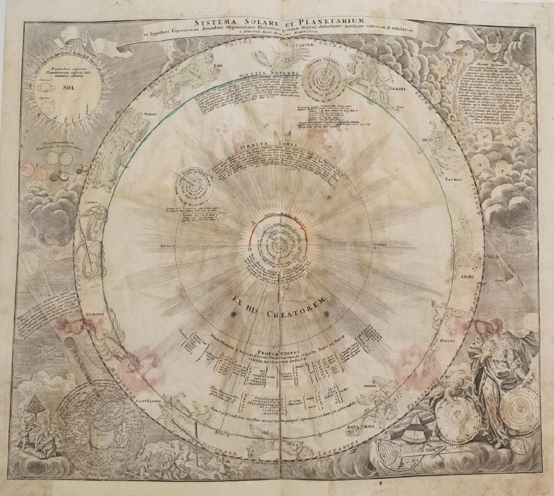 1752 Homann Solar System Map -- Systema Solare et