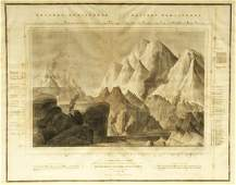 Thomson: Comparative Heights of the World's Mountains