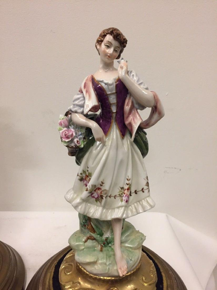 Pair Of Continental Porcelain Figures, Circa 1900 - 2