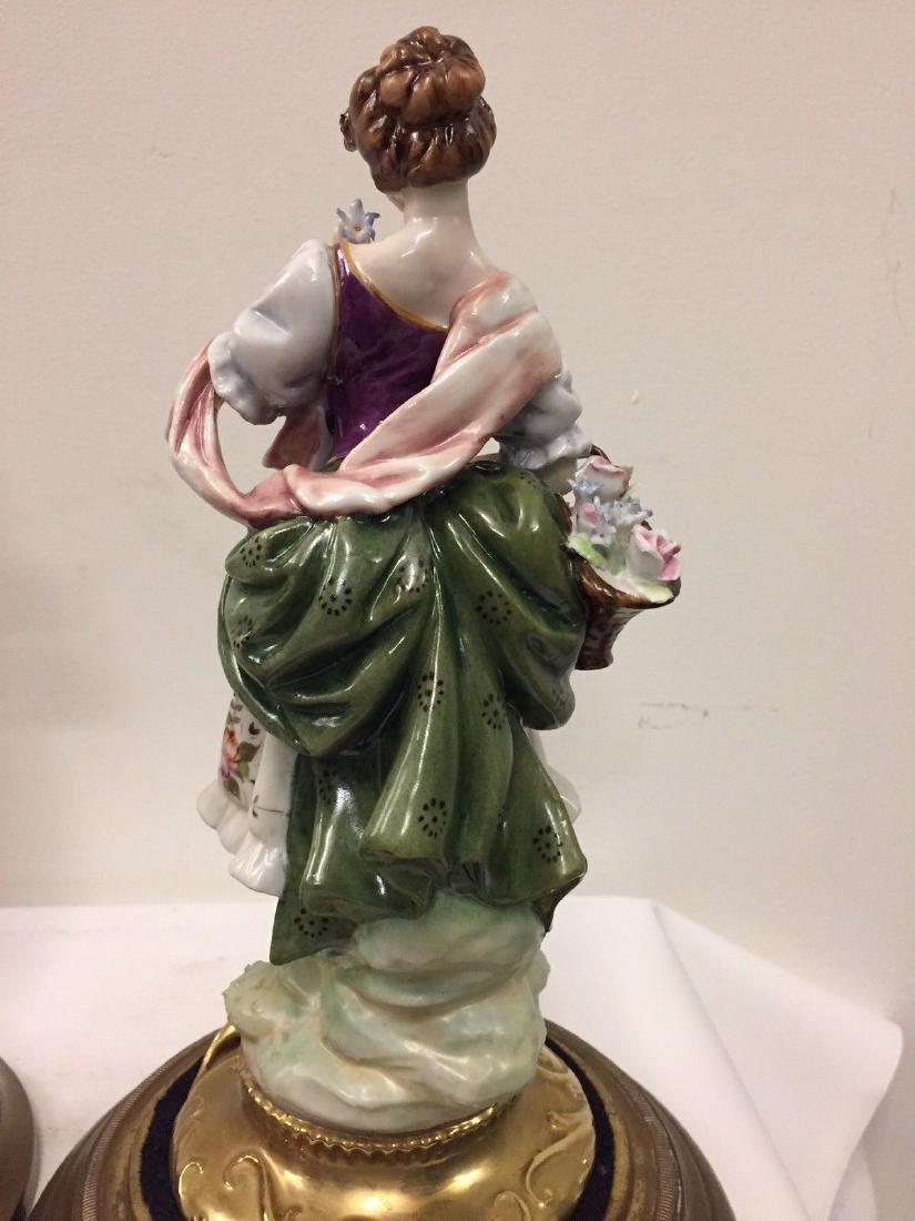 Pair Of Continental Porcelain Figures, Circa 1900 - 5