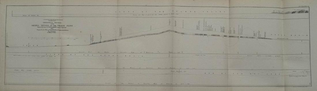 1853 Geological Plan for Pacific RR at San Gabriel