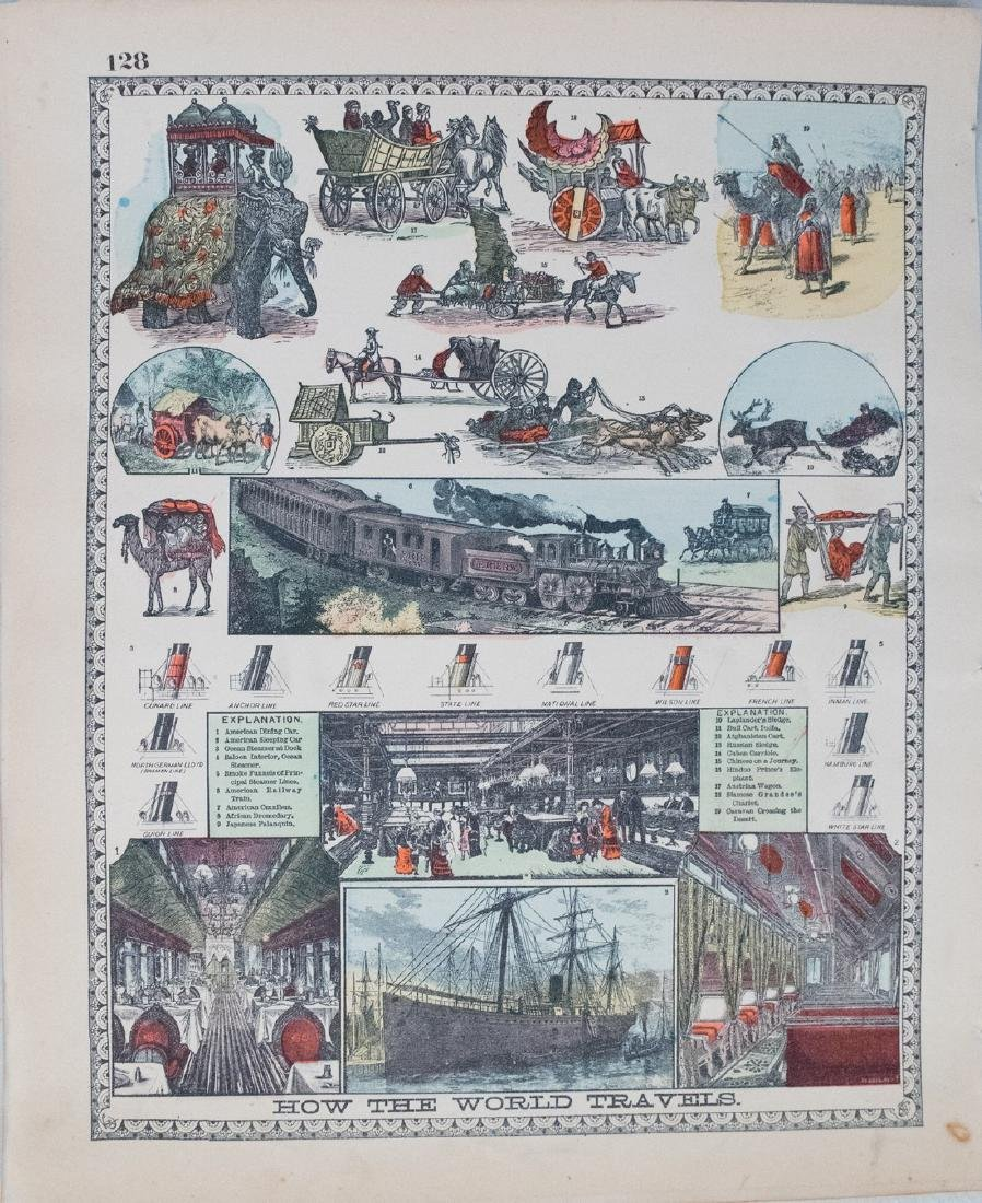 1888 Tunnison Pictorial Representation of Means of