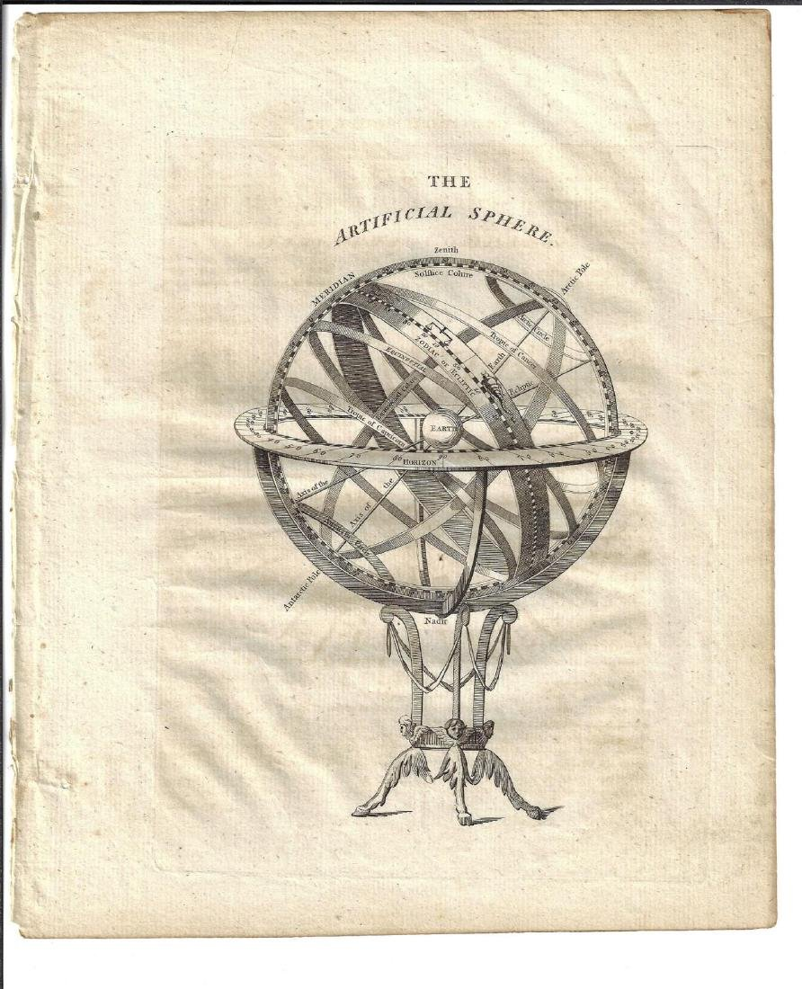 1784 Engraving The Artificial Sphere