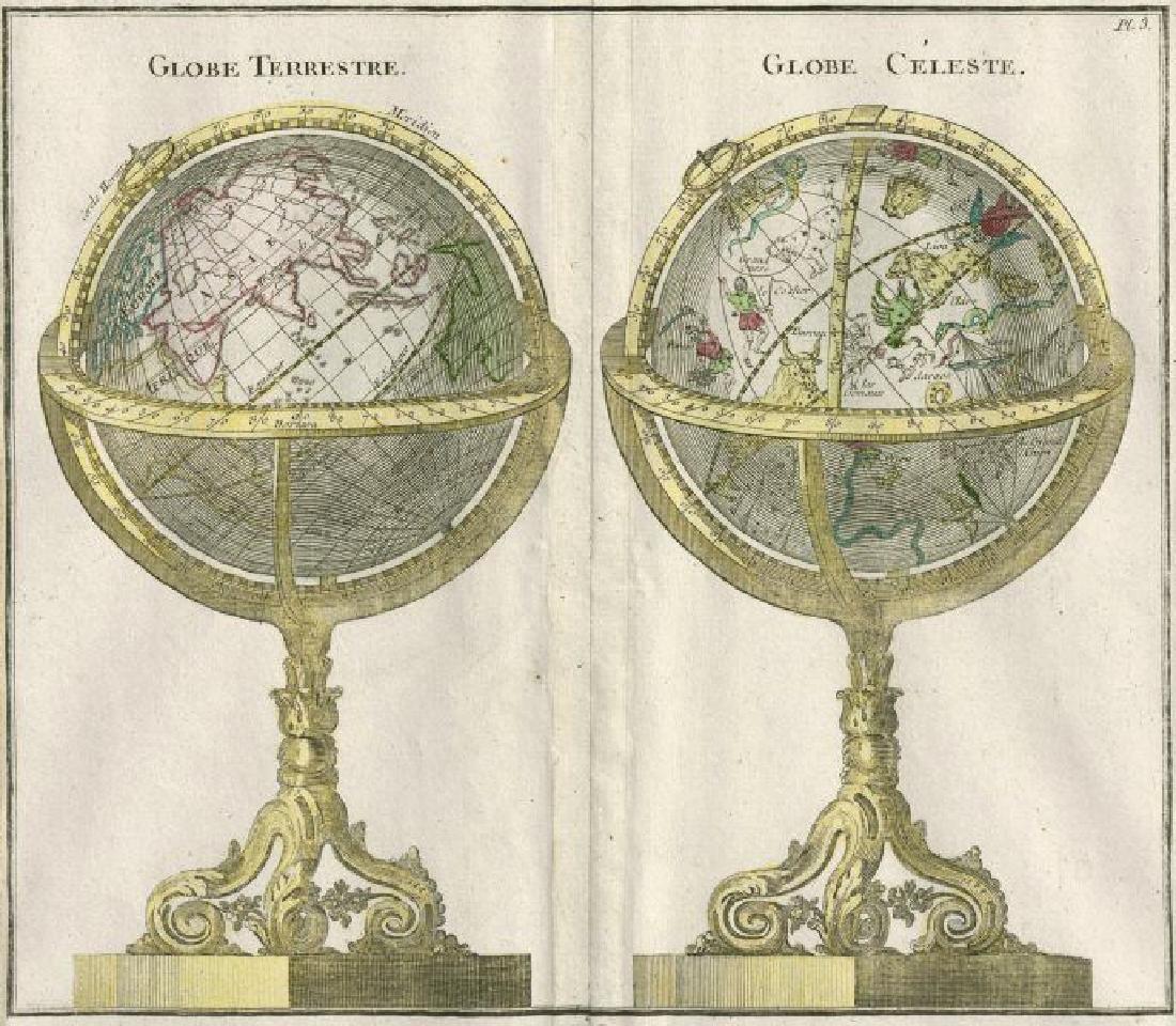 Globe Terrestre. Globe Celeste. Terrestrial celestial - 3