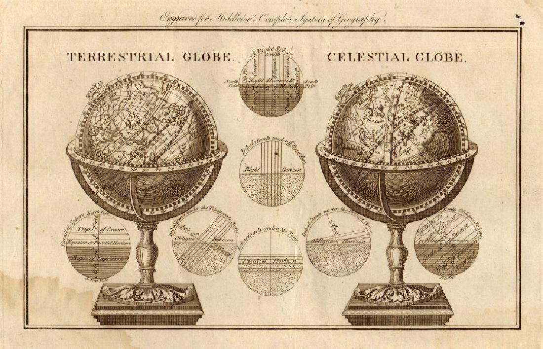 Terrestrial Globe & Celestial Globe. World. Astronomy.