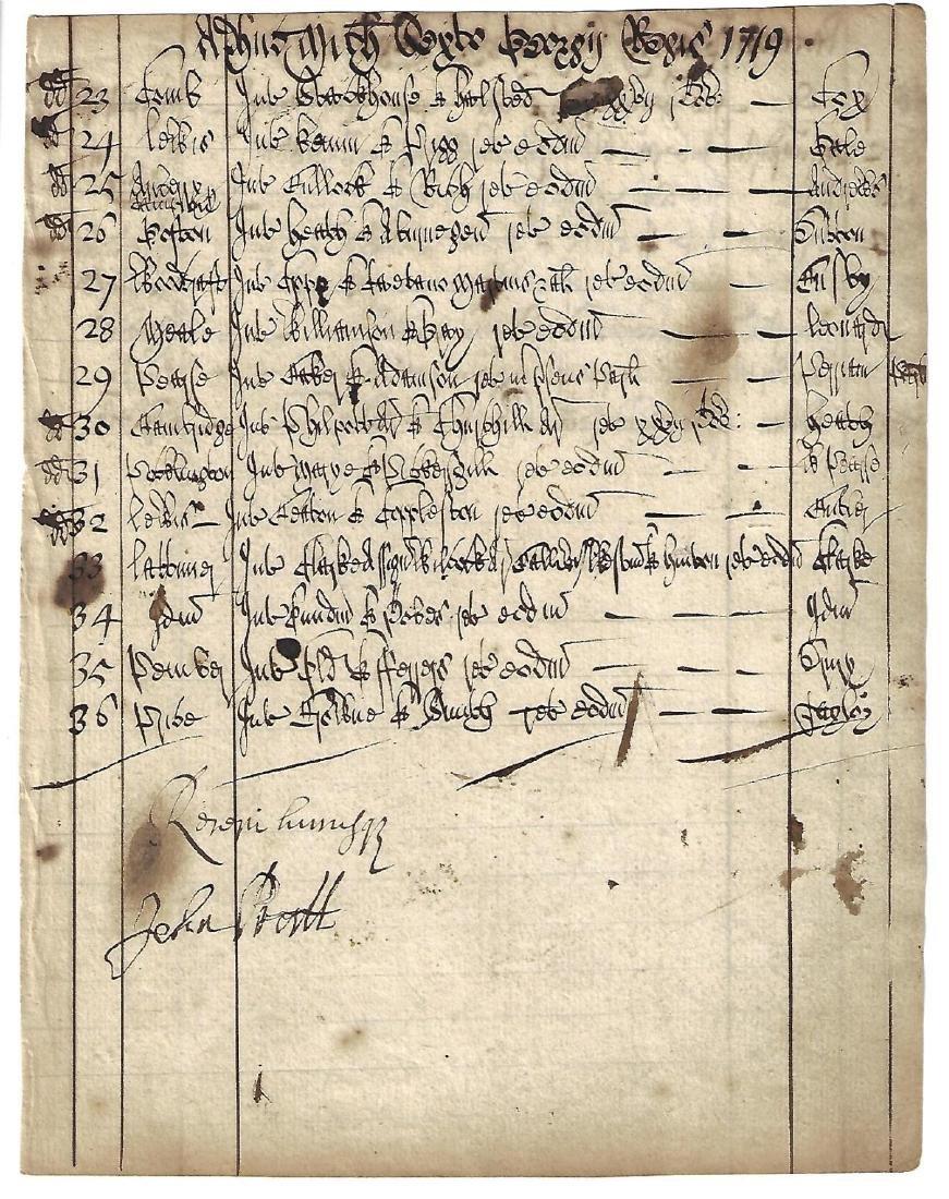1719 Fine English Chancery Manuscript Signed