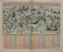 1792 Elwe Celestial Chart of Both Northern and Southern