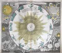 Solar system 'systema solare et planetraruin' 1762 by