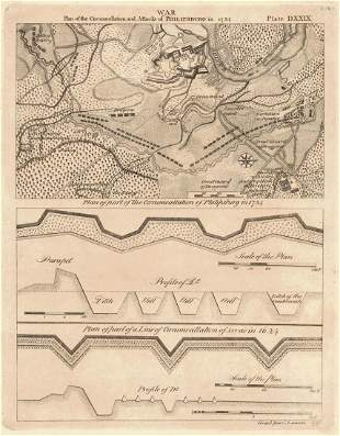 War Plan of the Circumvallation and Attacks of