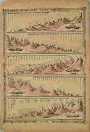 1864 Johnson Chart of Mountains and Rivers per