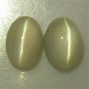 4.68 Cts Natural Moonstone 2 Pc