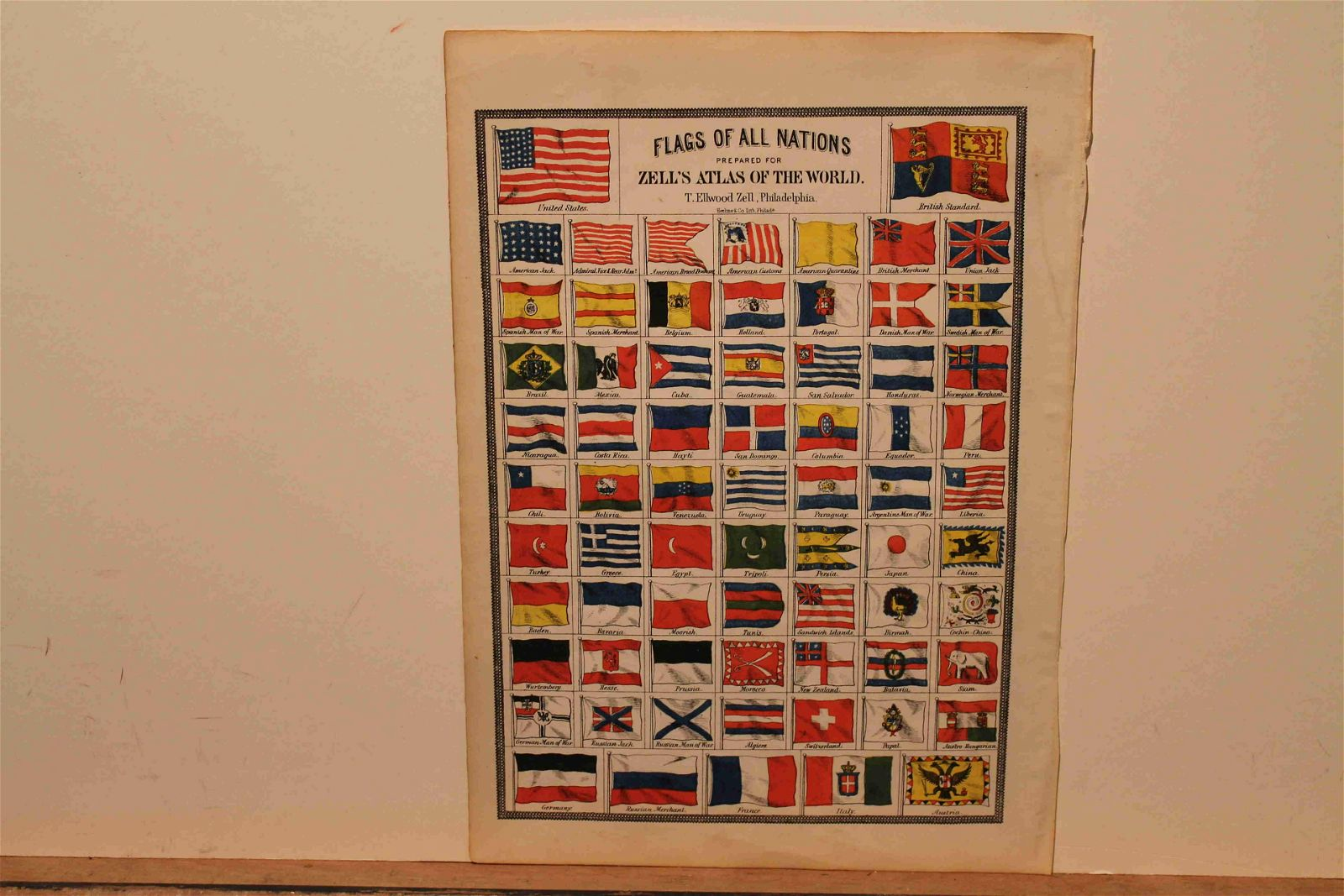 1873 Flags of Nations