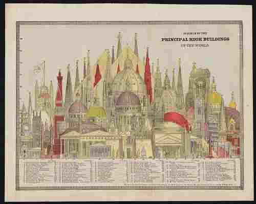 Scarce High Buildings pictorial comparison, 1883