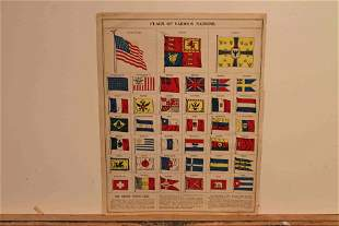 1903 World Flags