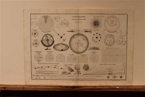 1869 Cosmographic Map