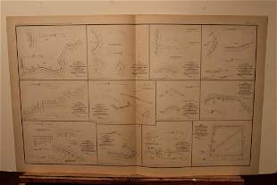 1893 Civil War Schematics