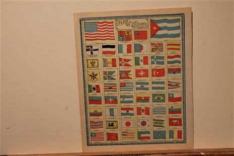 1895 Flags of Nations