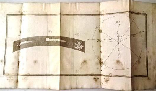 1784 Philosophical Transactions Meteor Comet Astronomy