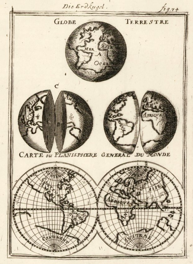 Division of the Planisphere. Allain Manesson Mallet.