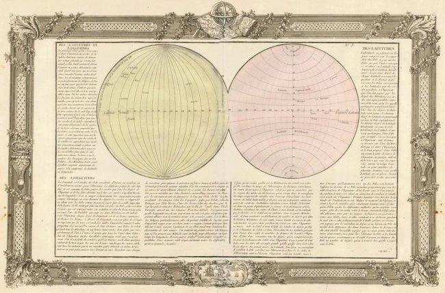 Latitudes and Longitudes. Jean-Baptiste Louis Clouet.