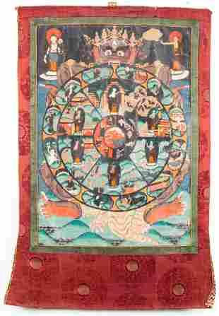 Signed 19th Century Hand Painted Tibetan Thangka