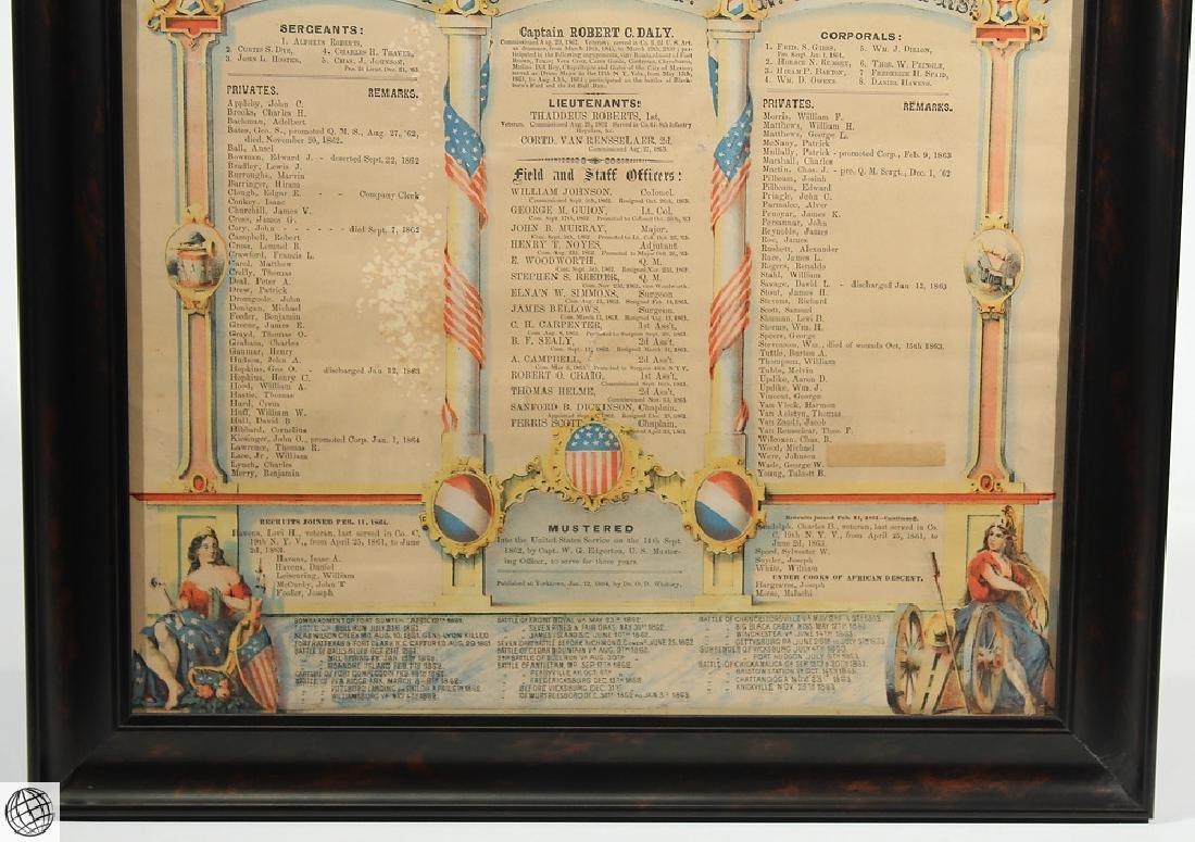 3Pcs Antique Civil War SOLDIERS MEMORIAL Lithographs - 6