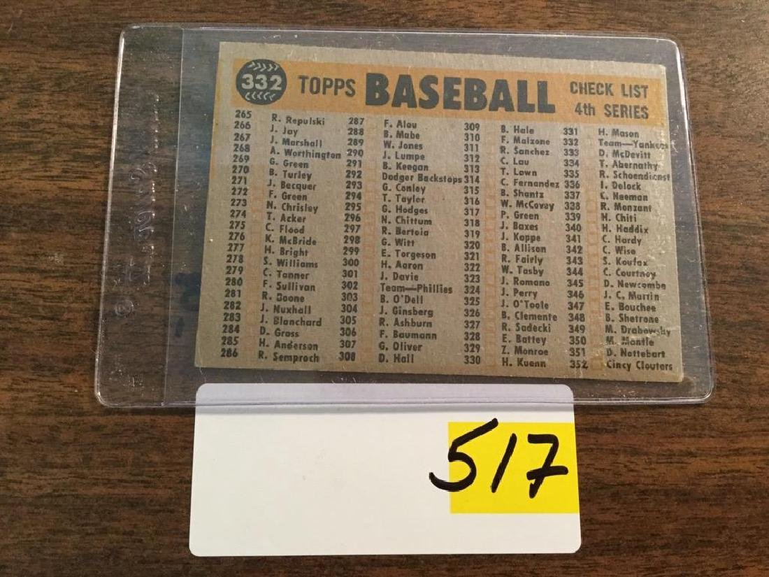 1960 TOPPS YANKEES TEAM CARD - 2