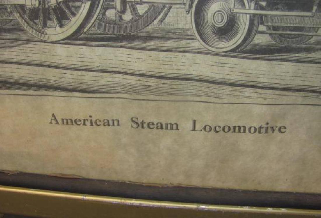 American Steam Locomotive Print - 2