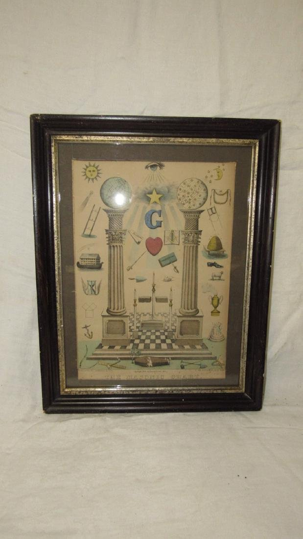 1876 Currier & Ives Masonic Chart