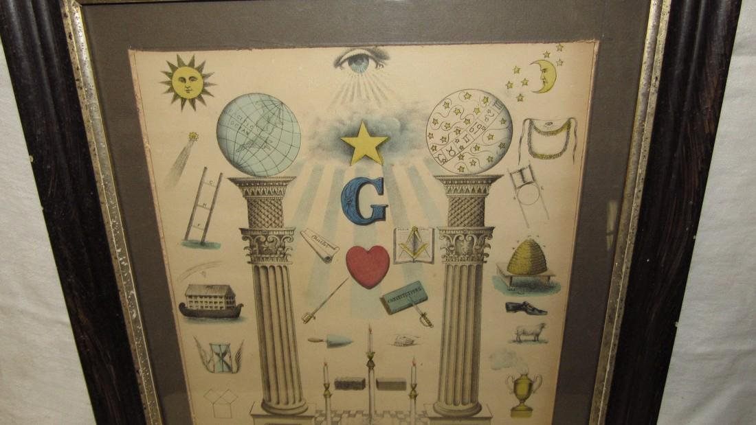 1876 Currier & Ives Masonic Chart - 2