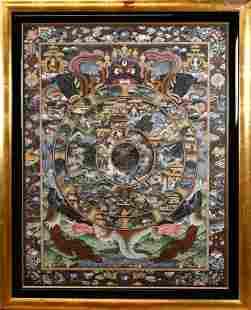 Buddhist Thangka Painting 19th C