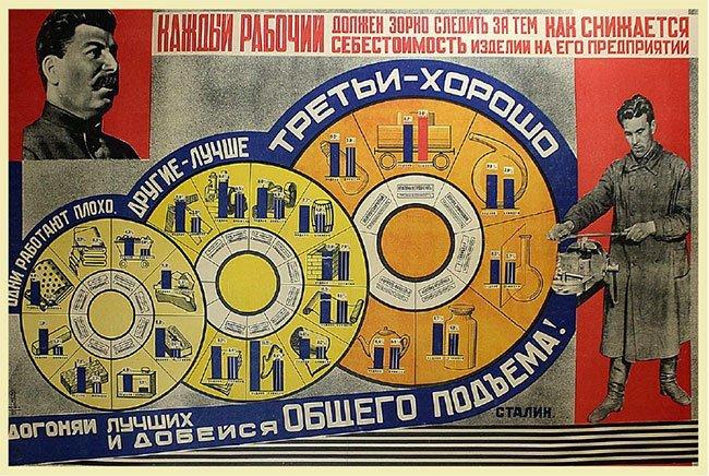 NAUMOVA, L. AND SEMENOVA, E. Every Worker, 1929