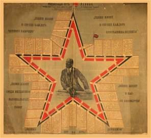 ANONYMOUS ARTIST. Life path of Lenin. c 1925