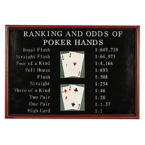Poker Hands Sign