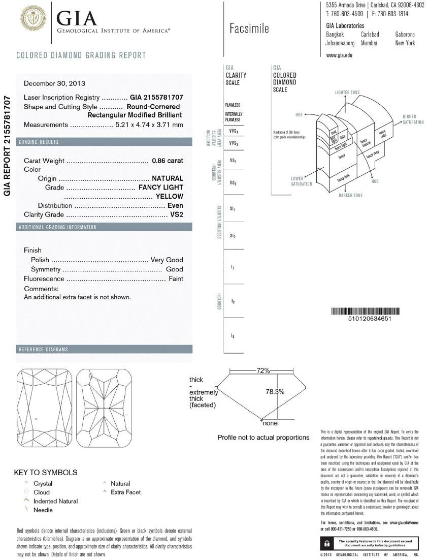 Platinum 12.17ctw GIA Cert Fancy Yellow Diamond - 5