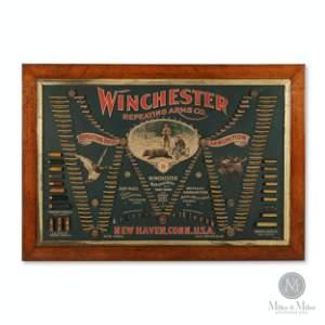 Winchester 1887 Cartridge Display Board